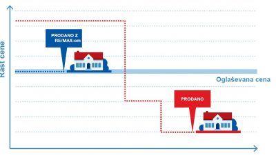 kako-postaviti-pravo-ceno-svoji-hiši.jpg